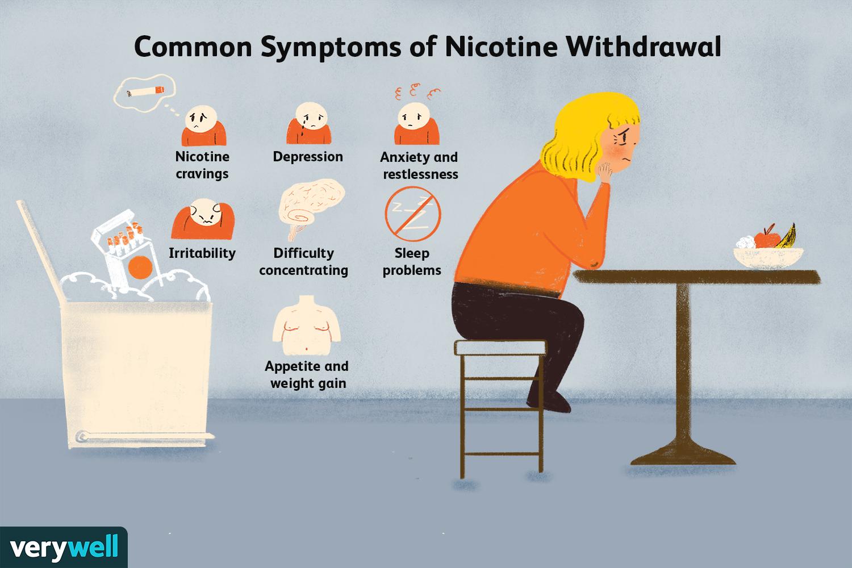 Знать, что ожидать от отмены никотина