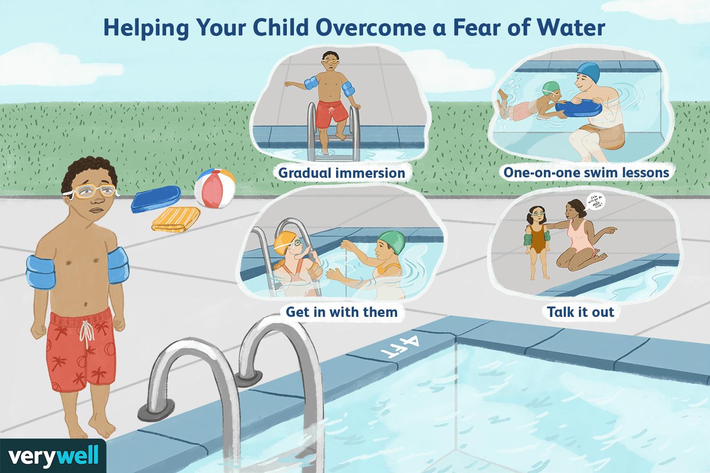 Как избавить ребенка от страха перед водой