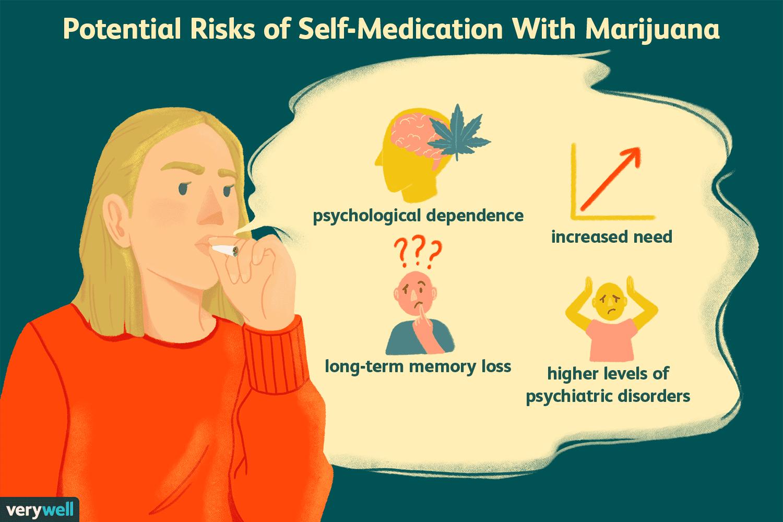 Может ли марихуана действительно уменьшить симптомы тревоги?