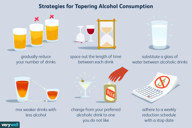 Может ли снижение уровня алкоголя уменьшить симптомы отмены алкоголя?