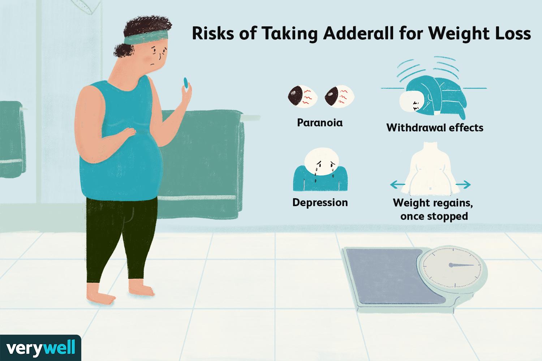 Насколько эффективно Adderall помогает людям похудеть?