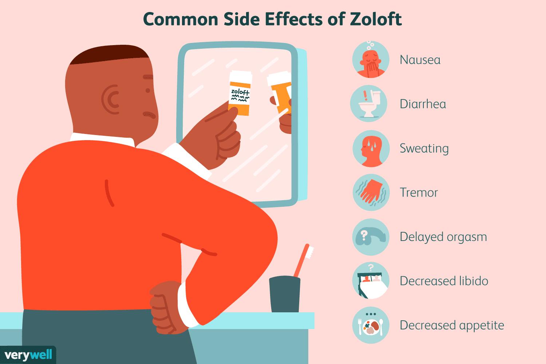 Побочные эффекты приема Zoloft для расстройств настроения