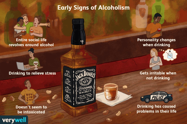 Ранние признаки того, чтобы наблюдать, когда кто-то алкоголик
